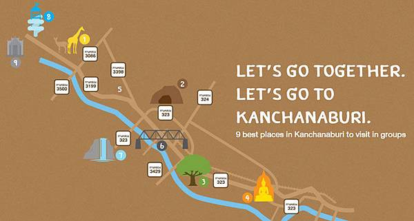 Kanchanaburi 9 best places MAP