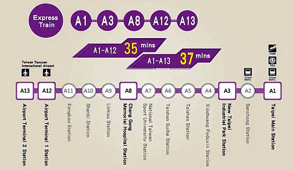 Taoyuan Airport MRT Purple Express Train.jpg