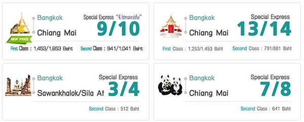 Thailand Railway Chiangmai train.jpg