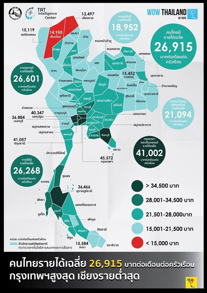 泰國各地家庭平均薪資圖