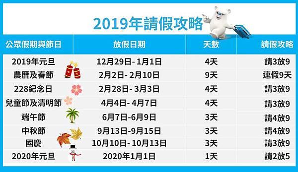 2019放假日請假攻略.jpg