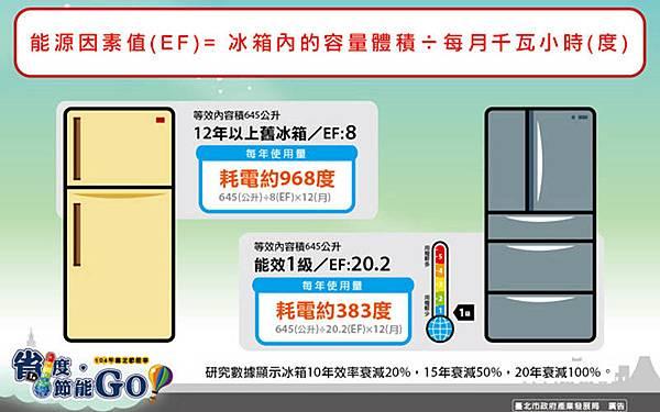 能源效率一級冰箱與12年老舊冰箱比較