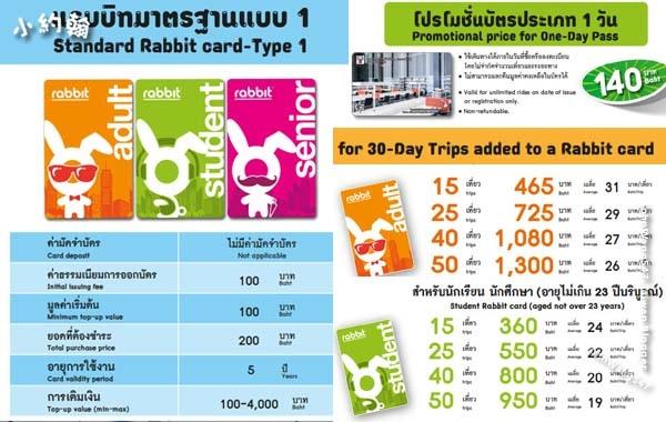 BTS Bangkok曼谷捷運票價2018.jpg