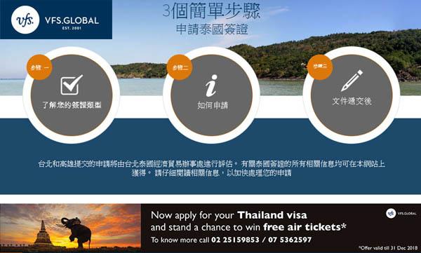 VFS Global台北高雄申請泰國簽證