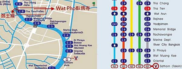 Wat Pho Bangkok Pier MAP.jpg