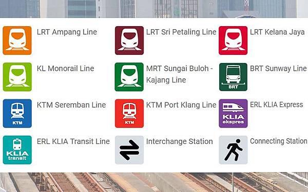 馬來西亞吉隆坡捷運鐵路種類.jpg