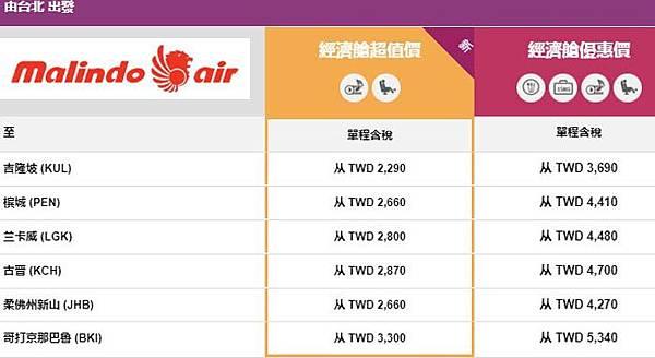 馬印航空Malindo Air飛馬來西亞機票價格.jpg