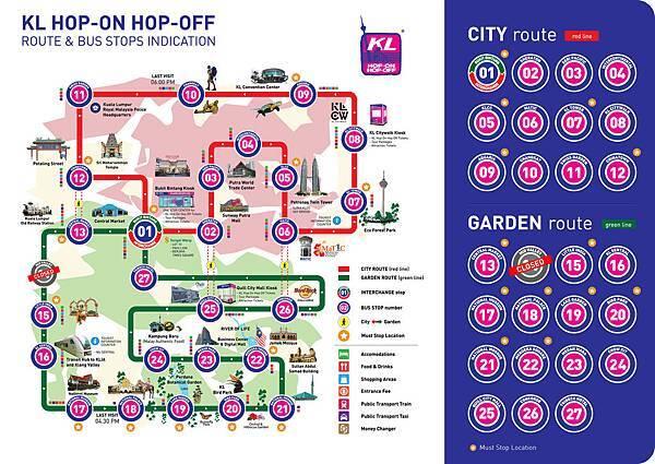 吉隆坡Hop On Hop Off城市觀光巴士路線圖.jpg
