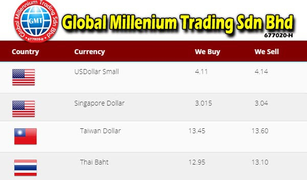 GMT Currency Exchange.jpg