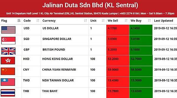 Jalinan Duta Sdn Bhd money exchange.jpg