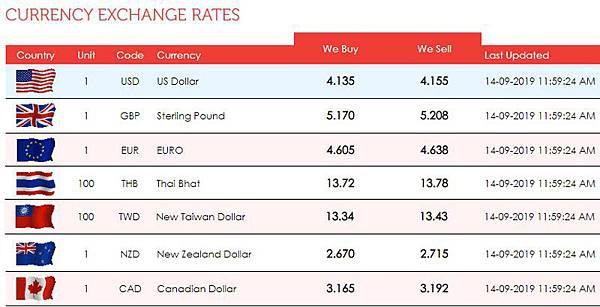 KL Remit Exchange rate.jpg