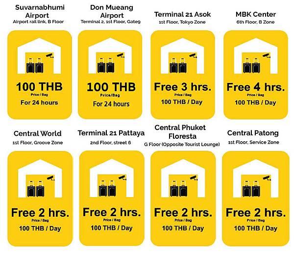 AIRPORTELs泰國行李寄放價目表