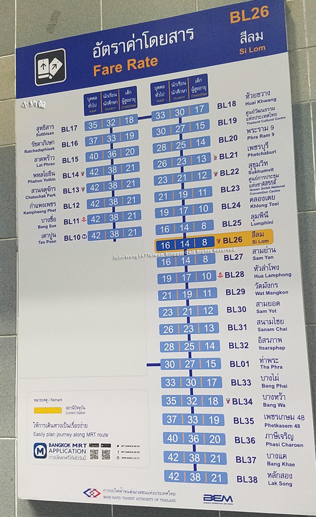 曼谷MRT票價表Silom站出發2019年