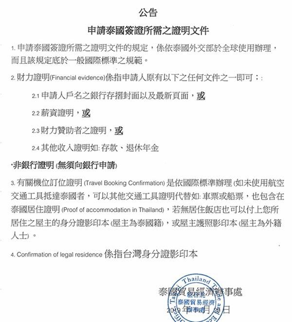 申請泰簽須財力證明