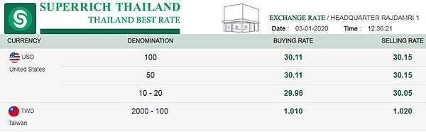 Super rich  Exchange rate Bangkok2020.01