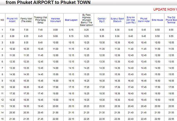 Phuket Airport Bus-Phuket AIRPORT to Phuket TOWN.jpg