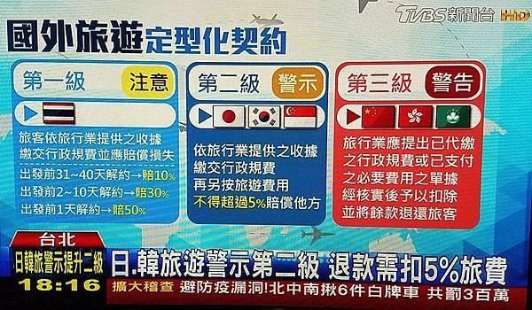 國外旅遊警示跟團退款.jpg