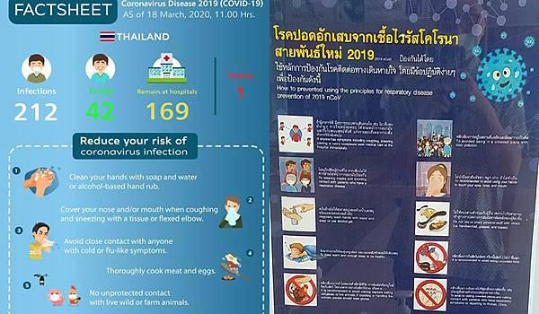 泰國旅遊疫情升至第三級警告.jpg