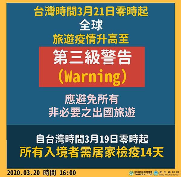 全球旅遊疫情升至第三級警告.jpg