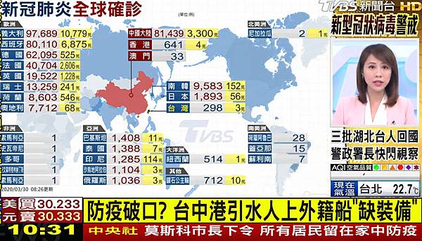 20200330新冠肺炎疫情台灣泰國數據.jpg