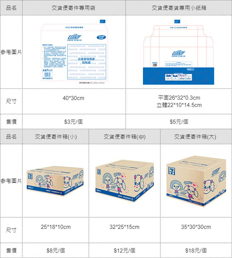 7-11交貨便紙箱.jpg