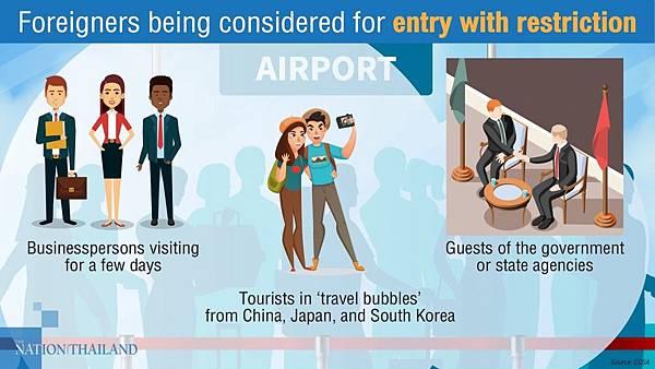 外國人第一波入境泰國.jpg