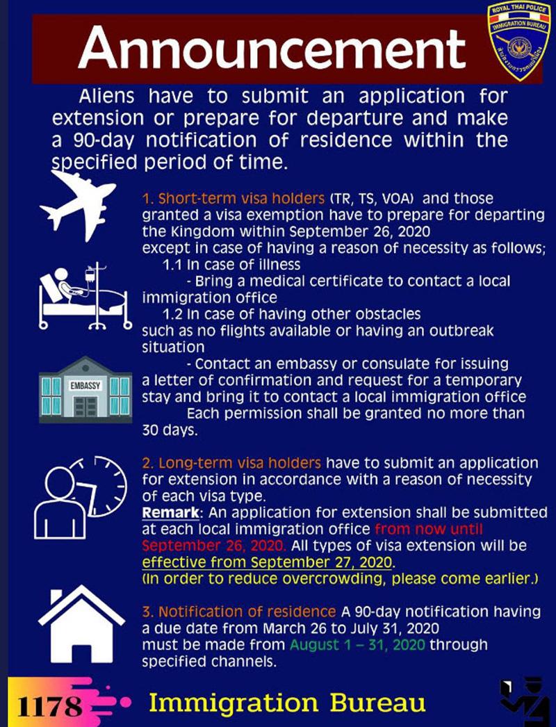 2020-7-24 Thailand  Immigration Bureau.jpg