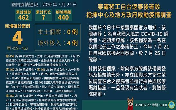 7月27日台灣新冠肺炎確診數字.jpg