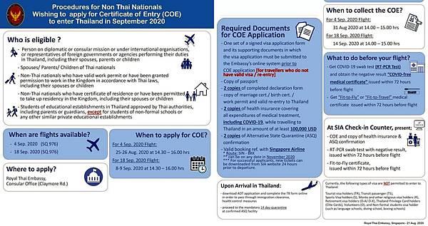 2020年9月入境泰國注意事項.jpg
