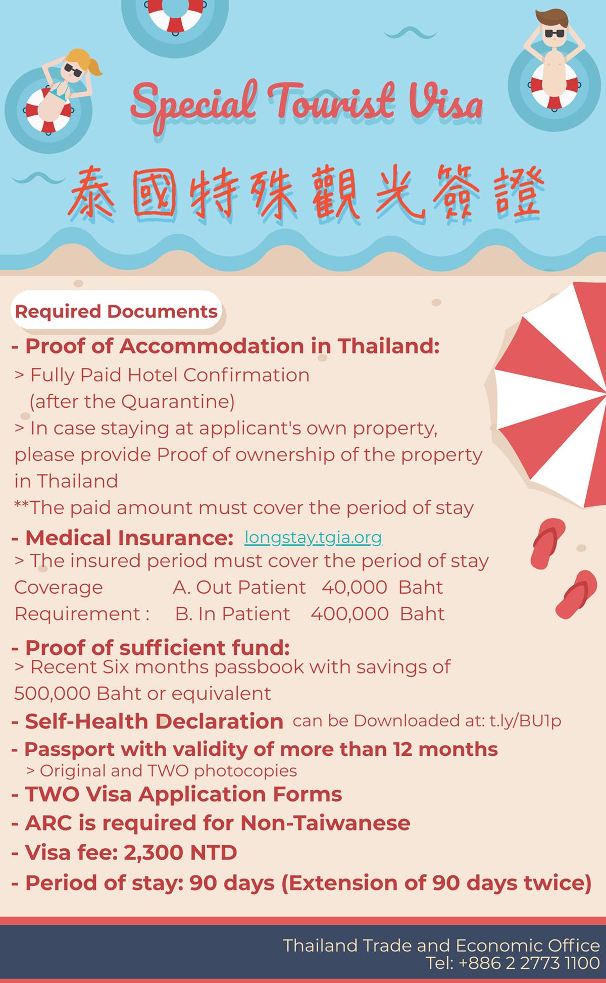 2020Thailand Special Tourist Visa.jpg