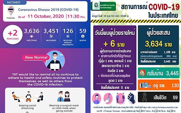 Thailand Covid-Factsheet_11-October.jpg
