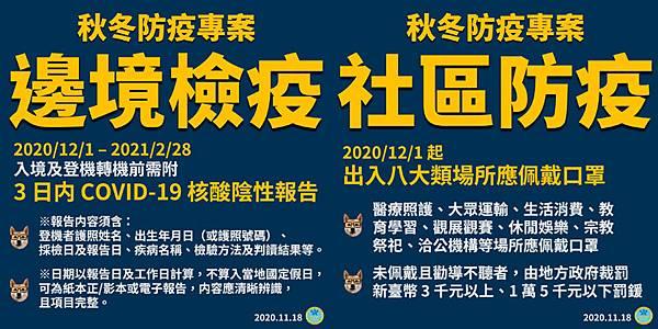台灣12月秋冬防疫專案啟動.jpg