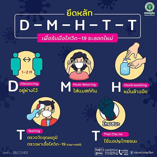 Thailand DMHTT(D-M-H-T-T).jpg