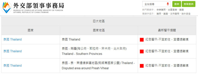 外交部 泰國 紅色警示-不宜前往.jpg