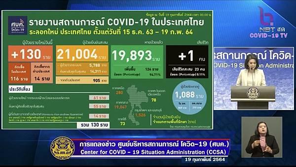0219泰國新冠肺炎確診數據.jpg