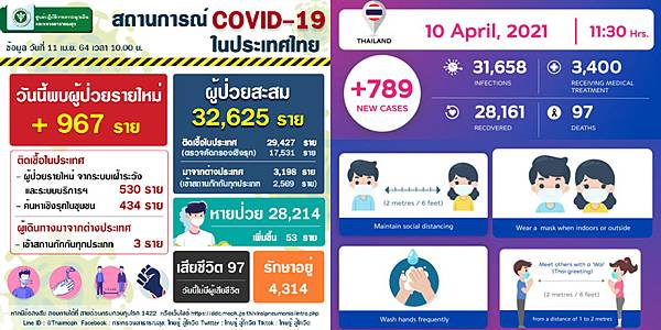 2021年4月11日泰國新冠肺炎確診數據.jpg