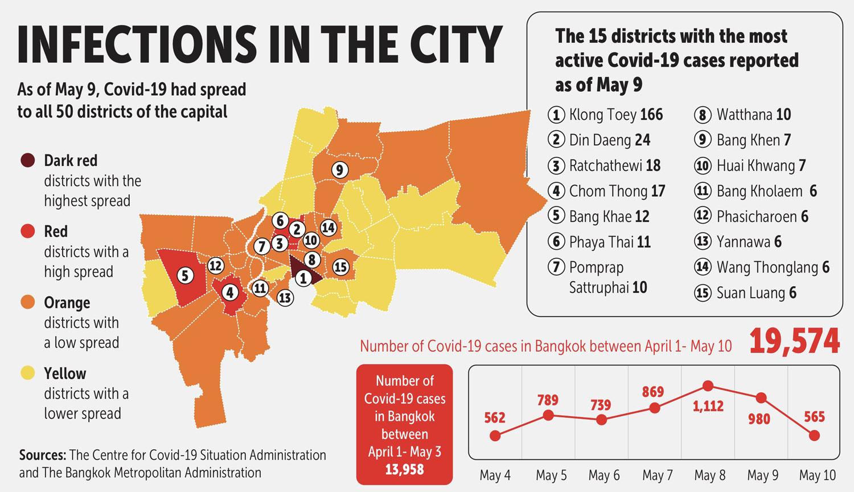 Bangkok Post Infographic Covid-19 spread.jpg