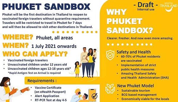 Phuket Sandbox2021.07.01.jpg