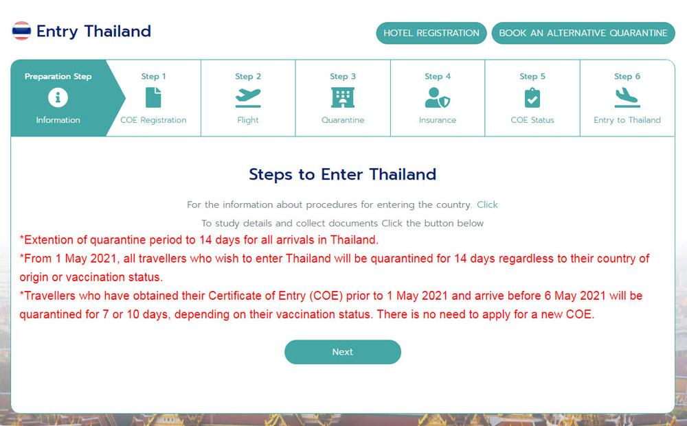 Steps to Enter Thailand2021.jpg