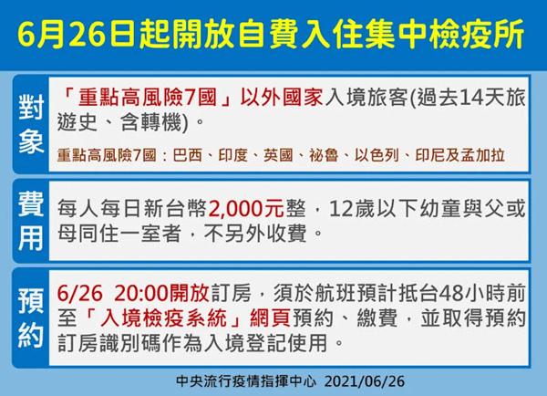 2021-6-26入境者 開放自費入住集中檢疫所.jpg