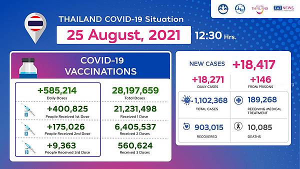 Thailand Covid-Factsheet_25-Aug2021.jpg