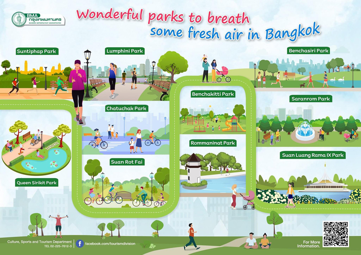 Wonderful parks to breath some fresh air in Bangkok.jpg