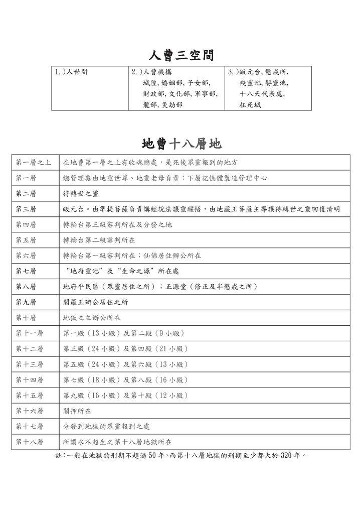 靈界結構圖_201503(5).bmp