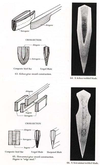 武士刀的製作與結構.jpg
