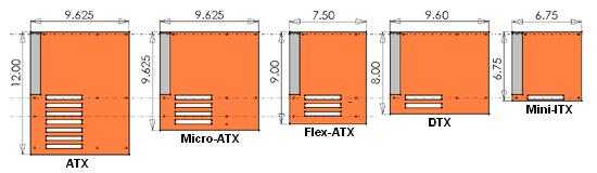 ATX-FORM-FACTORS.png