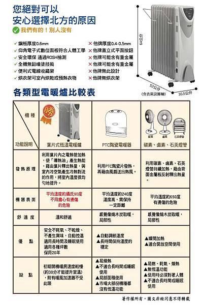 各類型電暖器比較表.jpg