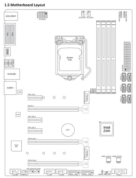Biostar-Z390-GT5-layout-1000x1309.png