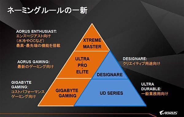 Gigabyte_02.jpg