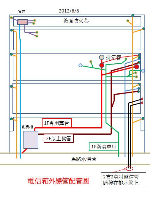 16.筏式基礎管線示意圖