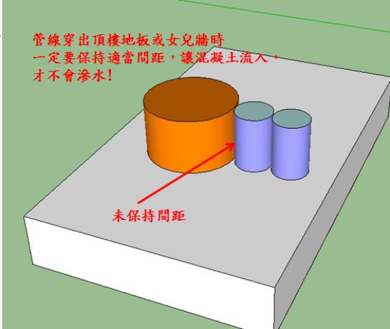 水管保持間距圖1